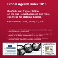 Global Agenda Index 2016